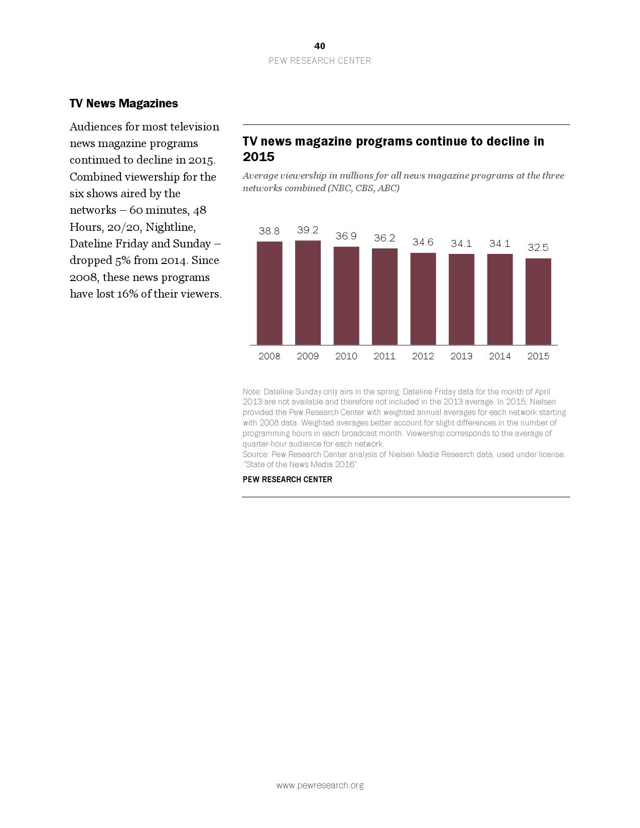 2016美国新媒体研究报告_000040