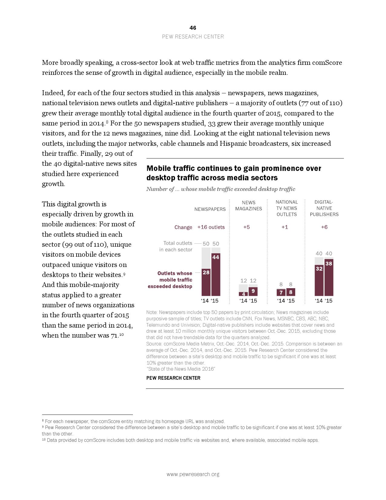 2016美国新媒体研究报告_000046