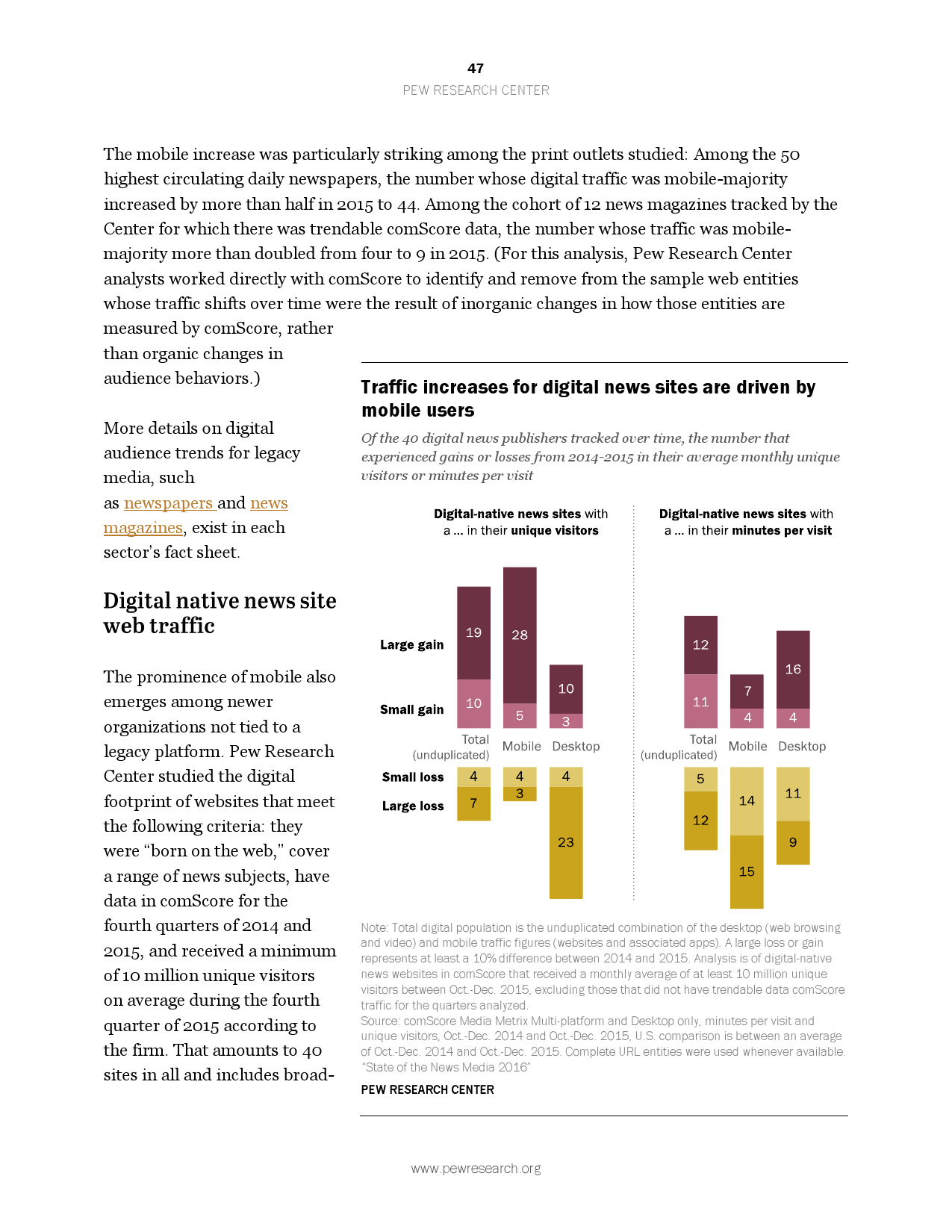 2016美国新媒体研究报告_000047