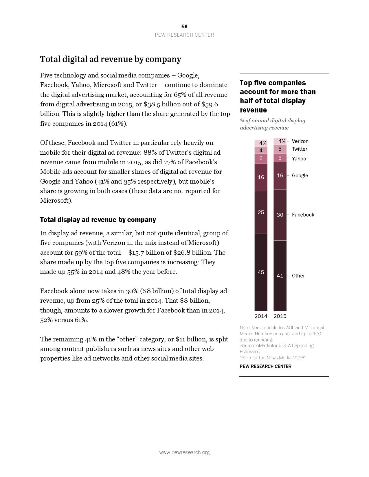 2016美国新媒体研究报告_000056
