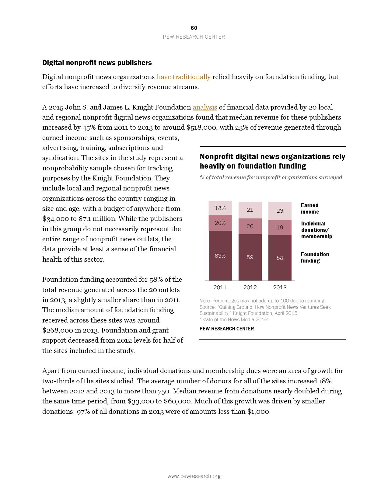 2016美国新媒体研究报告_000060