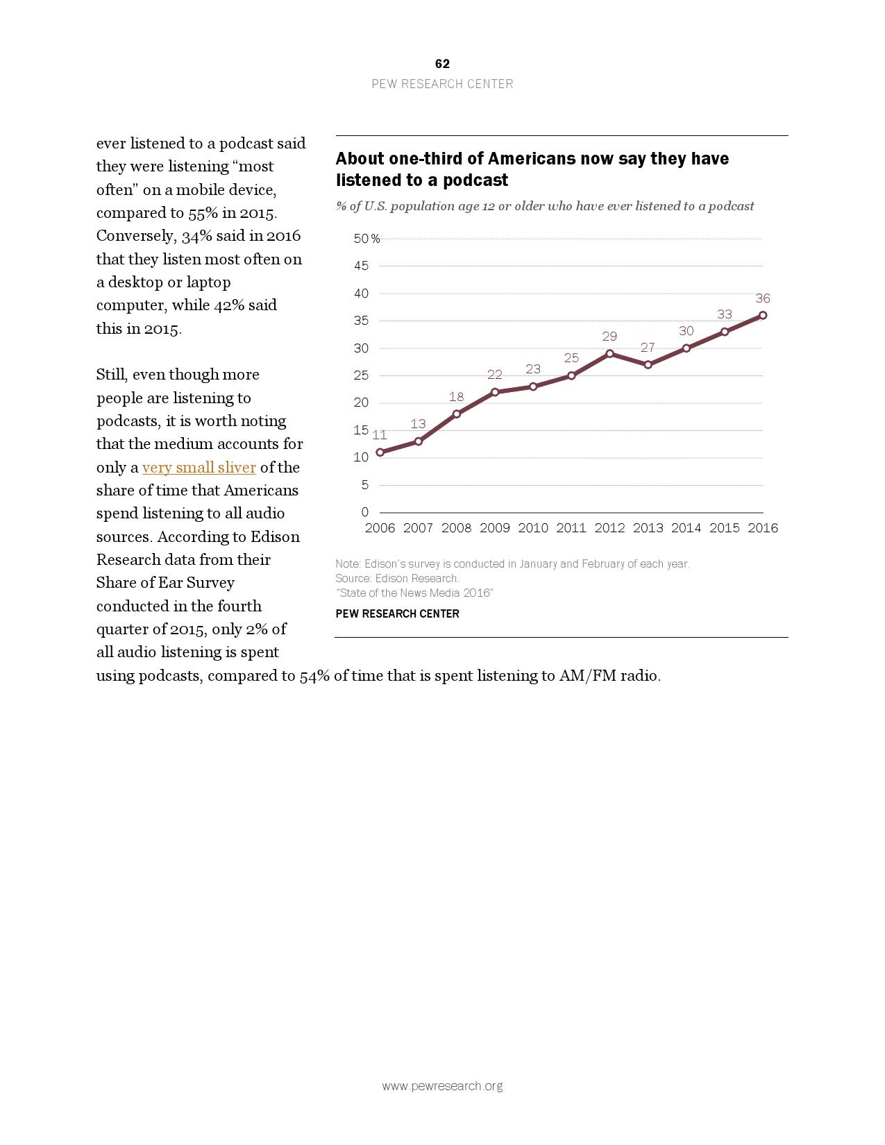 2016美国新媒体研究报告_000062