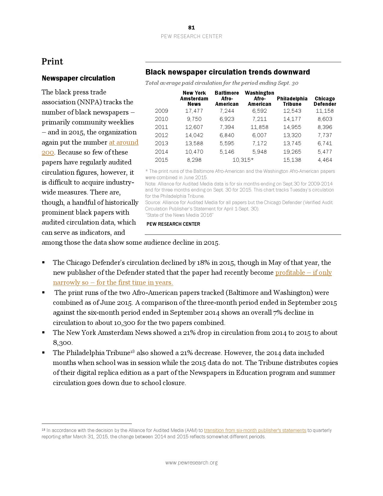 2016美国新媒体研究报告_000081
