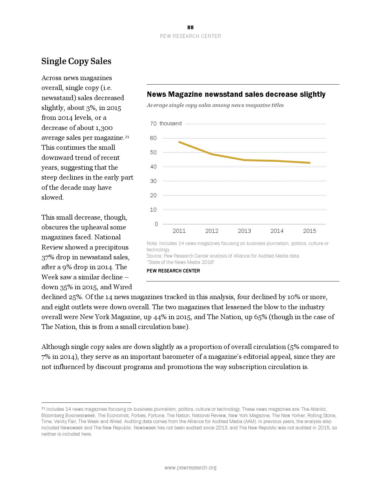 2016美国新媒体研究报告_000088
