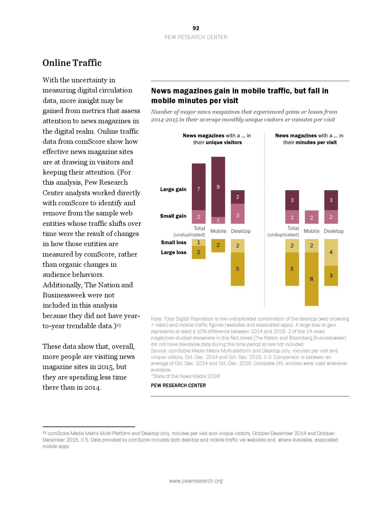 2016美国新媒体研究报告_000092