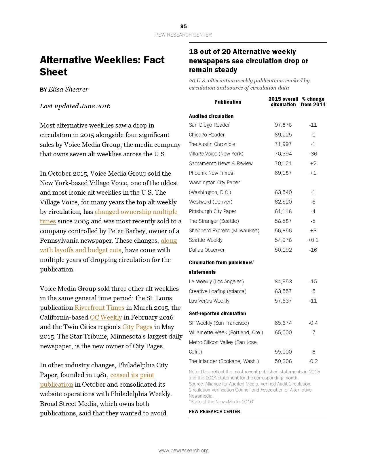 2016美国新媒体研究报告_000095