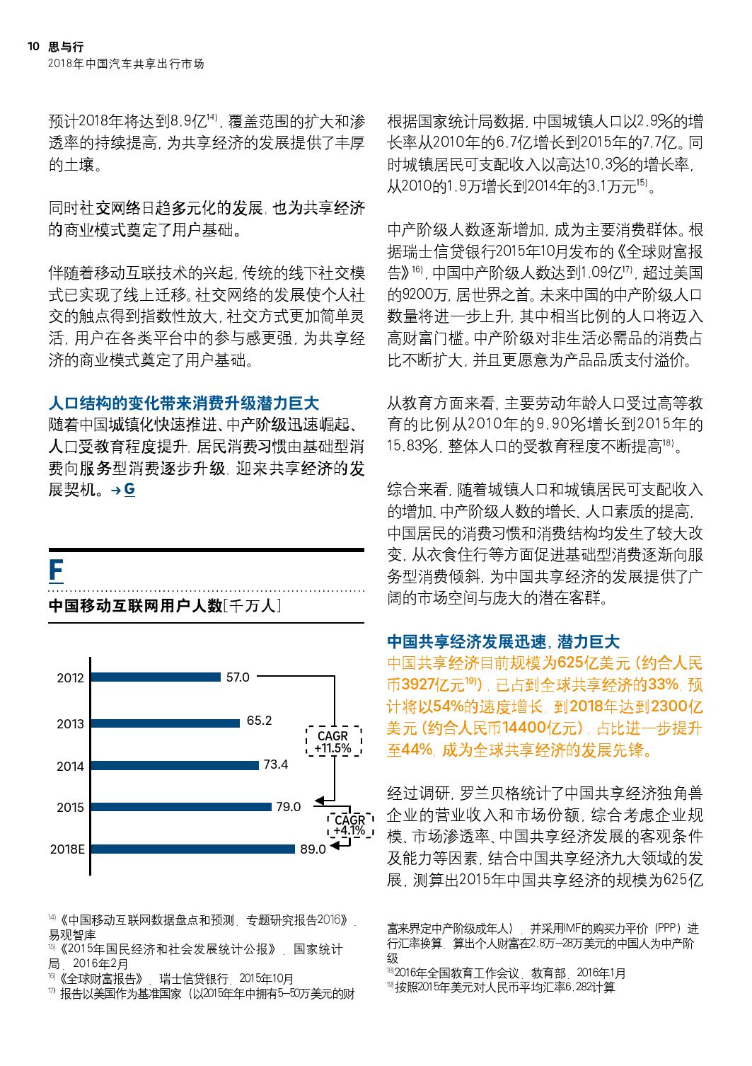 2018年中国汽车共享出行市场分析预测报告_000010