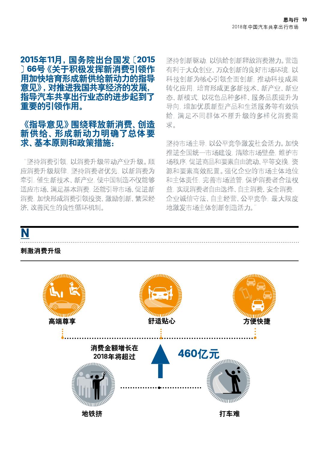 2018年中国汽车共享出行市场分析预测报告_000019