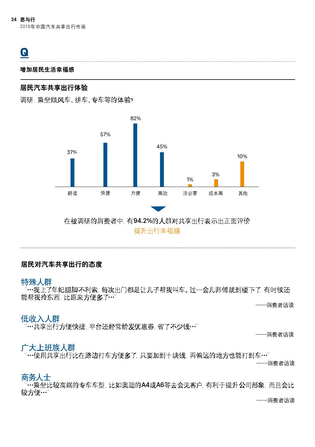 2018年中国汽车共享出行市场分析预测报告_000024