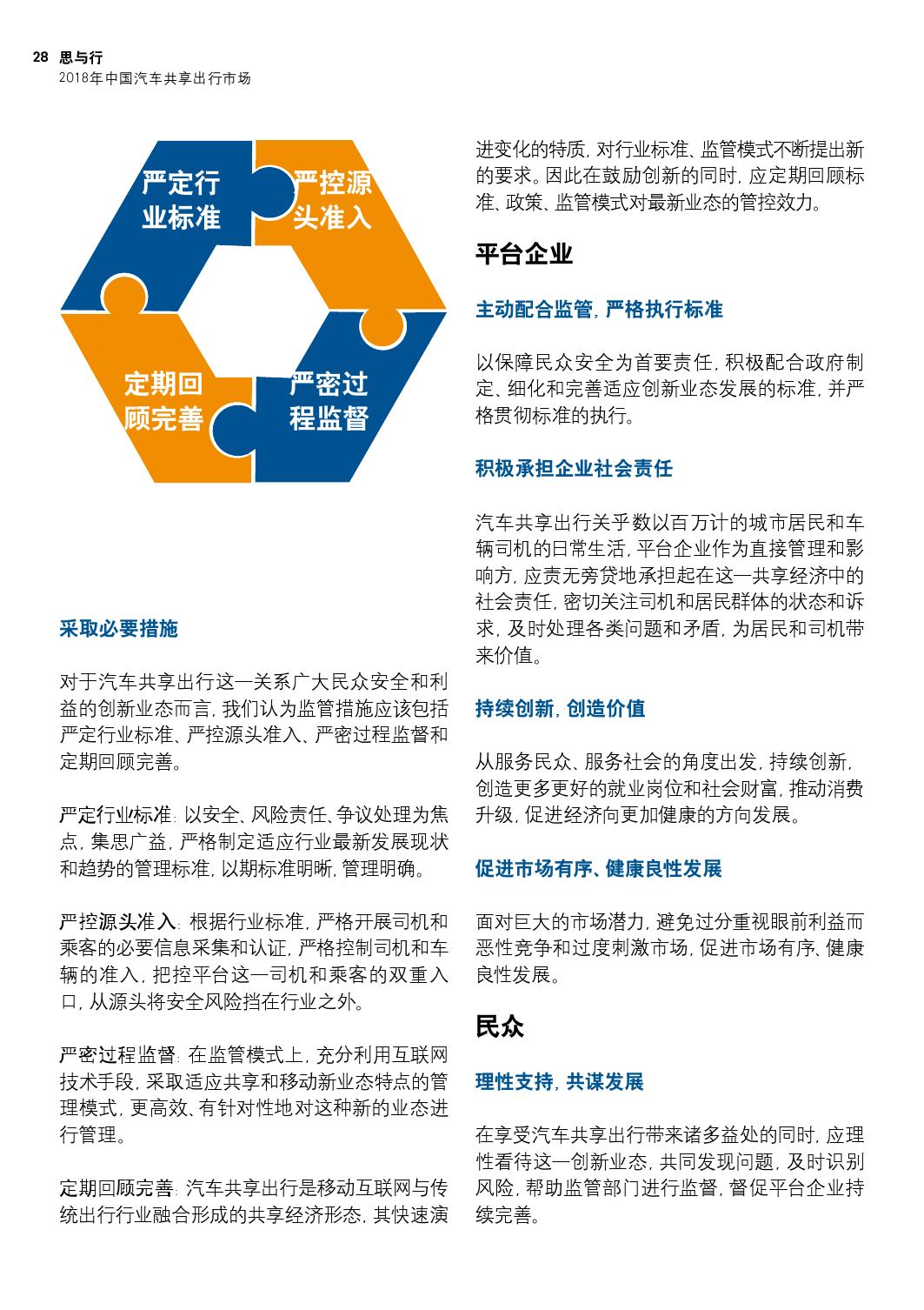 2018年中国汽车共享出行市场分析预测报告_000028