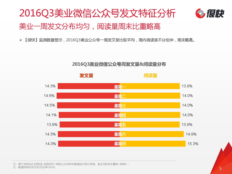 henkuai2016q3%e7%be%8e%e4%b8%9a%e5%be%ae%e4%bf%a1%e5%85%ac%e4%bc%97%e5%8f%b7%e6%95%b0%e6%8d%ae%e6%b4%9e%e5%af%9f%e6%8a%a5%e5%91%8a_000005