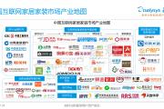 易观国际:2016中国互联网家居家装市场专题研究(附下载)