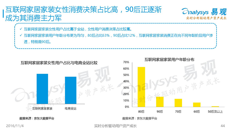 %e4%b8%ad%e5%9b%bd%e4%ba%92%e8%81%94%e7%bd%91%e5%ae%b6%e5%b1%85%e5%ae%b6%e8%a3%85%e5%b8%82%e5%9c%ba%e4%b8%93%e9%a2%98%e7%a0%94%e7%a9%b6%e6%8a%a5%e5%91%8a2016_000044