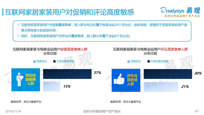 %e4%b8%ad%e5%9b%bd%e4%ba%92%e8%81%94%e7%bd%91%e5%ae%b6%e5%b1%85%e5%ae%b6%e8%a3%85%e5%b8%82%e5%9c%ba%e4%b8%93%e9%a2%98%e7%a0%94%e7%a9%b6%e6%8a%a5%e5%91%8a2016_000047