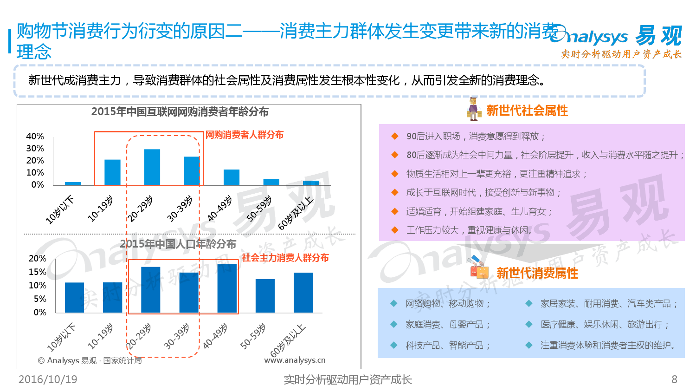 %e4%b8%ad%e5%9b%bd%e7%bd%91%e4%b8%8a%e9%9b%b6%e5%94%ae%e8%b4%ad%e7%89%a9%e8%8a%82%e6%b6%88%e8%b4%b9%e8%80%85%e8%a1%8c%e4%b8%ba%e4%b8%93%e9%a2%98%e7%a0%94%e7%a9%b62016_000008