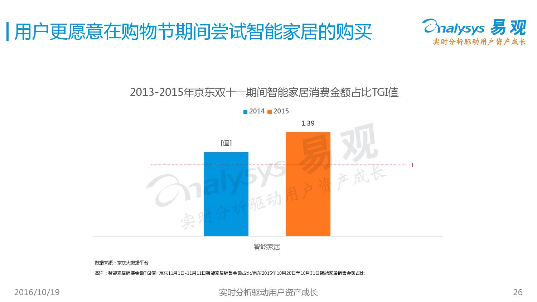 %e4%b8%ad%e5%9b%bd%e7%bd%91%e4%b8%8a%e9%9b%b6%e5%94%ae%e8%b4%ad%e7%89%a9%e8%8a%82%e6%b6%88%e8%b4%b9%e8%80%85%e8%a1%8c%e4%b8%ba%e4%b8%93%e9%a2%98%e7%a0%94%e7%a9%b62016_000026