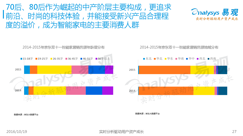 %e4%b8%ad%e5%9b%bd%e7%bd%91%e4%b8%8a%e9%9b%b6%e5%94%ae%e8%b4%ad%e7%89%a9%e8%8a%82%e6%b6%88%e8%b4%b9%e8%80%85%e8%a1%8c%e4%b8%ba%e4%b8%93%e9%a2%98%e7%a0%94%e7%a9%b62016_000027