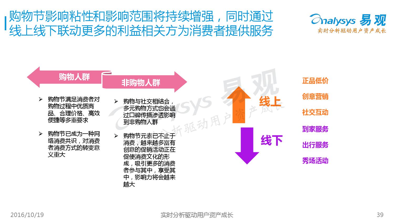%e4%b8%ad%e5%9b%bd%e7%bd%91%e4%b8%8a%e9%9b%b6%e5%94%ae%e8%b4%ad%e7%89%a9%e8%8a%82%e6%b6%88%e8%b4%b9%e8%80%85%e8%a1%8c%e4%b8%ba%e4%b8%93%e9%a2%98%e7%a0%94%e7%a9%b62016_000039
