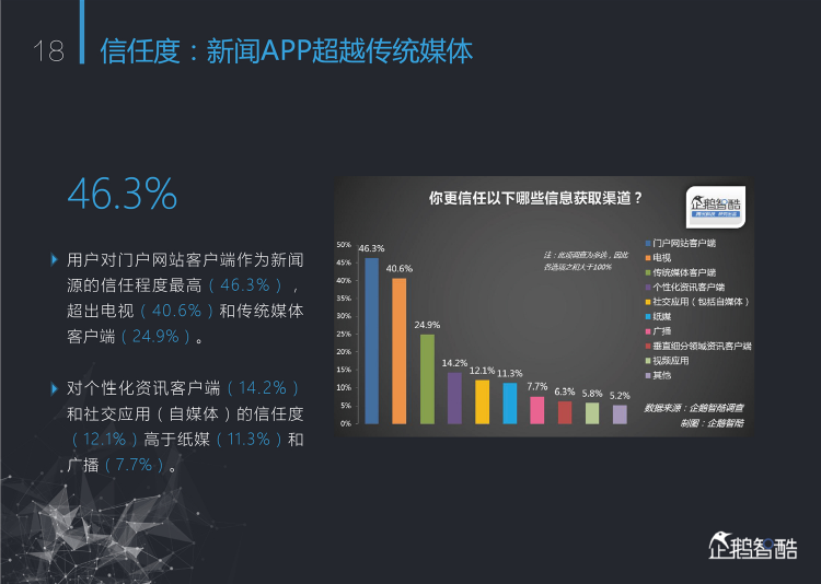 %e6%99%ba%e5%aa%92%e6%9d%a5%e4%b8%b4%ef%bc%9a2016%e4%b8%ad%e5%9b%bd%e6%96%b0%e5%aa%92%e4%bd%93%e8%b6%8b%e5%8a%bf%e6%8a%a5%e5%91%8a-%e4%bc%81%e9%b9%85%e6%99%ba%e9%85%b7_000019
