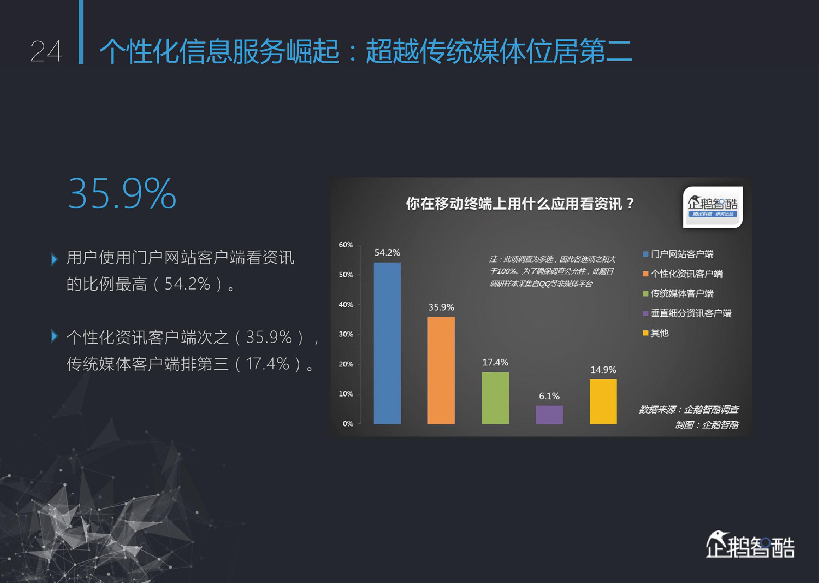 %e6%99%ba%e5%aa%92%e6%9d%a5%e4%b8%b4%ef%bc%9a2016%e4%b8%ad%e5%9b%bd%e6%96%b0%e5%aa%92%e4%bd%93%e8%b6%8b%e5%8a%bf%e6%8a%a5%e5%91%8a-%e4%bc%81%e9%b9%85%e6%99%ba%e9%85%b7_000025