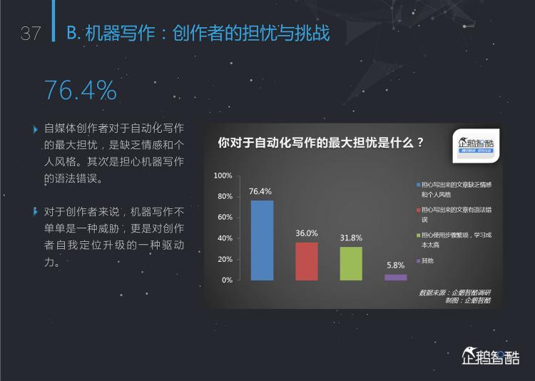 %e6%99%ba%e5%aa%92%e6%9d%a5%e4%b8%b4%ef%bc%9a2016%e4%b8%ad%e5%9b%bd%e6%96%b0%e5%aa%92%e4%bd%93%e8%b6%8b%e5%8a%bf%e6%8a%a5%e5%91%8a-%e4%bc%81%e9%b9%85%e6%99%ba%e9%85%b7_000038