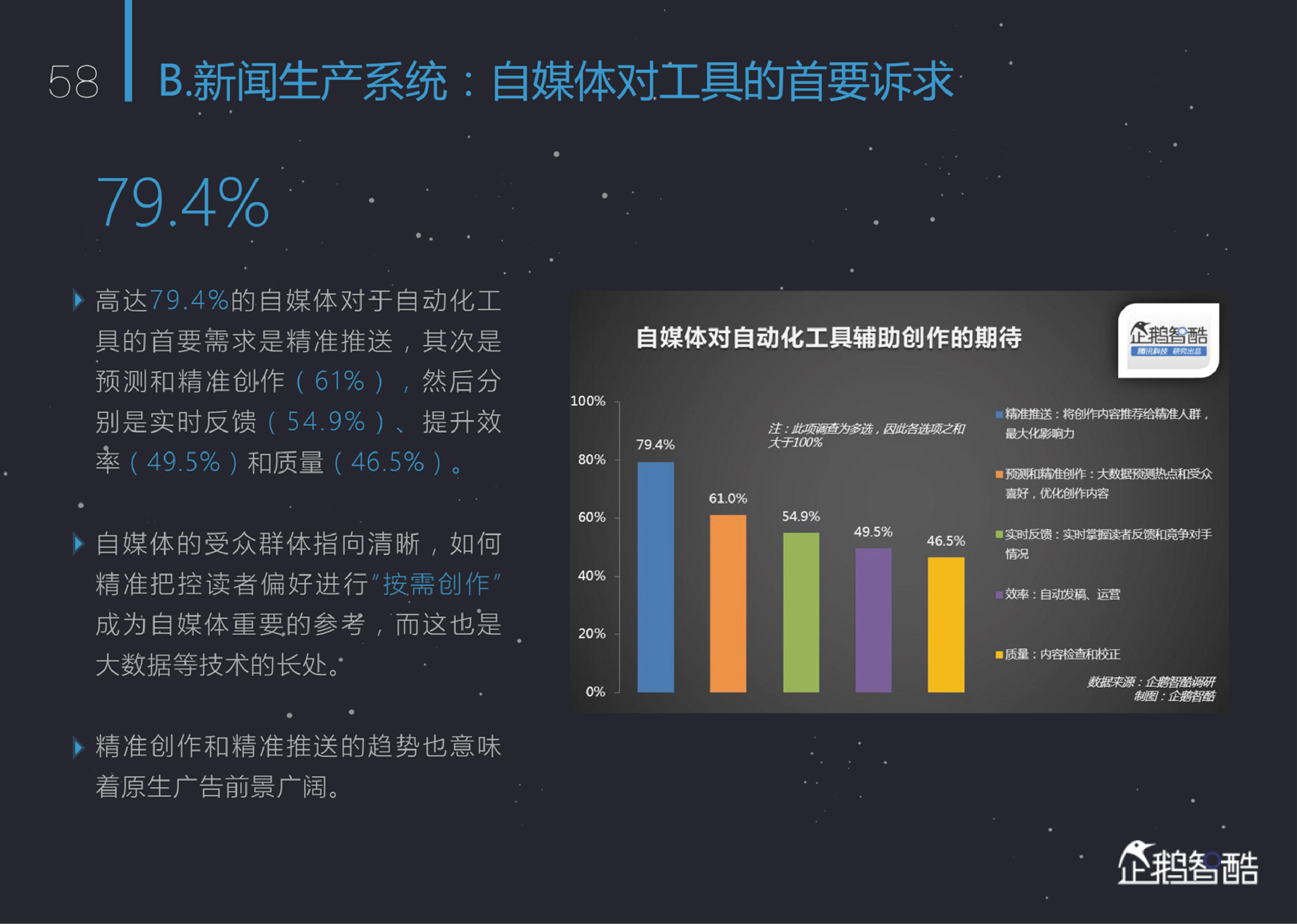 %e6%99%ba%e5%aa%92%e6%9d%a5%e4%b8%b4%ef%bc%9a2016%e4%b8%ad%e5%9b%bd%e6%96%b0%e5%aa%92%e4%bd%93%e8%b6%8b%e5%8a%bf%e6%8a%a5%e5%91%8a-%e4%bc%81%e9%b9%85%e6%99%ba%e9%85%b7_000059