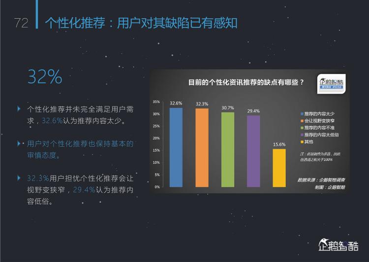 %e6%99%ba%e5%aa%92%e6%9d%a5%e4%b8%b4%ef%bc%9a2016%e4%b8%ad%e5%9b%bd%e6%96%b0%e5%aa%92%e4%bd%93%e8%b6%8b%e5%8a%bf%e6%8a%a5%e5%91%8a-%e4%bc%81%e9%b9%85%e6%99%ba%e9%85%b7_000073