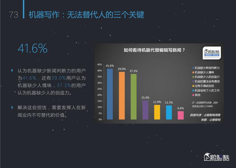 %e6%99%ba%e5%aa%92%e6%9d%a5%e4%b8%b4%ef%bc%9a2016%e4%b8%ad%e5%9b%bd%e6%96%b0%e5%aa%92%e4%bd%93%e8%b6%8b%e5%8a%bf%e6%8a%a5%e5%91%8a-%e4%bc%81%e9%b9%85%e6%99%ba%e9%85%b7_000074