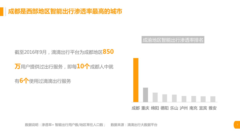 %e6%99%ba%e8%83%bd%e5%87%ba%e8%a1%8c%e5%a4%a7%e6%95%b0%e6%8d%ae%e6%8a%a5%e5%91%8a-%e6%88%90%e9%83%bd%e7%af%87_000007