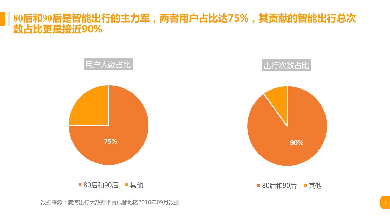 %e6%99%ba%e8%83%bd%e5%87%ba%e8%a1%8c%e5%a4%a7%e6%95%b0%e6%8d%ae%e6%8a%a5%e5%91%8a-%e6%88%90%e9%83%bd%e7%af%87_000008