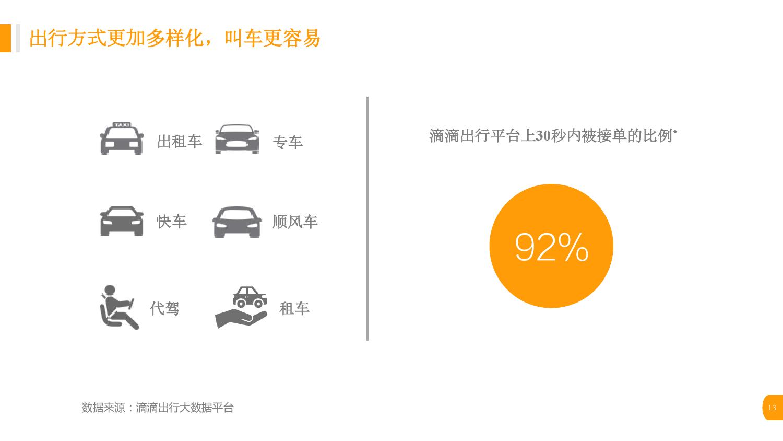 %e6%99%ba%e8%83%bd%e5%87%ba%e8%a1%8c%e5%a4%a7%e6%95%b0%e6%8d%ae%e6%8a%a5%e5%91%8a-%e6%88%90%e9%83%bd%e7%af%87_000013