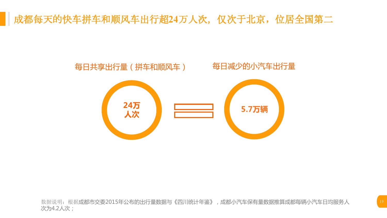 %e6%99%ba%e8%83%bd%e5%87%ba%e8%a1%8c%e5%a4%a7%e6%95%b0%e6%8d%ae%e6%8a%a5%e5%91%8a-%e6%88%90%e9%83%bd%e7%af%87_000019