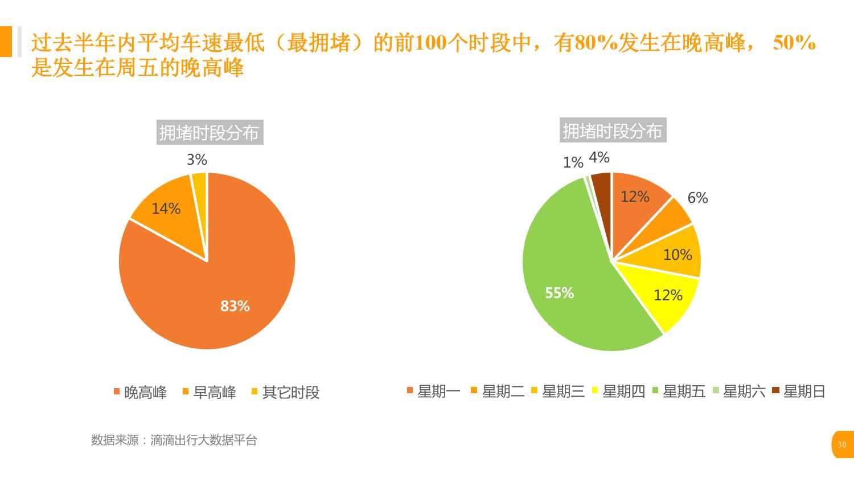 %e6%99%ba%e8%83%bd%e5%87%ba%e8%a1%8c%e5%a4%a7%e6%95%b0%e6%8d%ae%e6%8a%a5%e5%91%8a-%e6%88%90%e9%83%bd%e7%af%87_000030