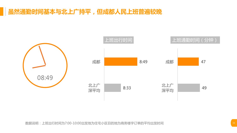 %e6%99%ba%e8%83%bd%e5%87%ba%e8%a1%8c%e5%a4%a7%e6%95%b0%e6%8d%ae%e6%8a%a5%e5%91%8a-%e6%88%90%e9%83%bd%e7%af%87_000038