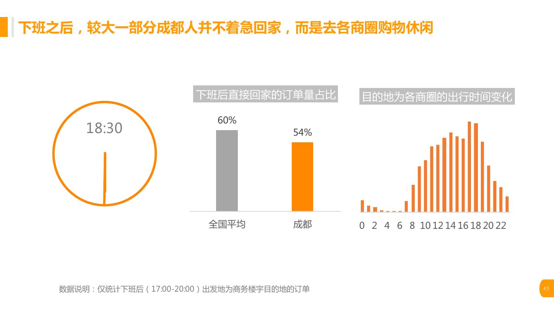 %e6%99%ba%e8%83%bd%e5%87%ba%e8%a1%8c%e5%a4%a7%e6%95%b0%e6%8d%ae%e6%8a%a5%e5%91%8a-%e6%88%90%e9%83%bd%e7%af%87_000045