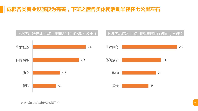 %e6%99%ba%e8%83%bd%e5%87%ba%e8%a1%8c%e5%a4%a7%e6%95%b0%e6%8d%ae%e6%8a%a5%e5%91%8a-%e6%88%90%e9%83%bd%e7%af%87_000046