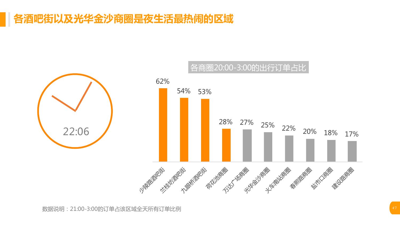 %e6%99%ba%e8%83%bd%e5%87%ba%e8%a1%8c%e5%a4%a7%e6%95%b0%e6%8d%ae%e6%8a%a5%e5%91%8a-%e6%88%90%e9%83%bd%e7%af%87_000047