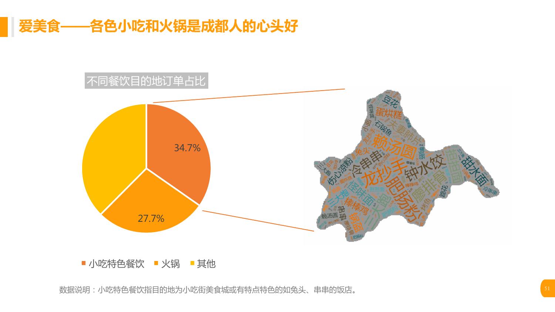 %e6%99%ba%e8%83%bd%e5%87%ba%e8%a1%8c%e5%a4%a7%e6%95%b0%e6%8d%ae%e6%8a%a5%e5%91%8a-%e6%88%90%e9%83%bd%e7%af%87_000051