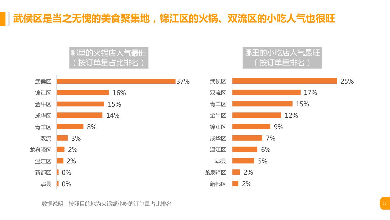 %e6%99%ba%e8%83%bd%e5%87%ba%e8%a1%8c%e5%a4%a7%e6%95%b0%e6%8d%ae%e6%8a%a5%e5%91%8a-%e6%88%90%e9%83%bd%e7%af%87_000052