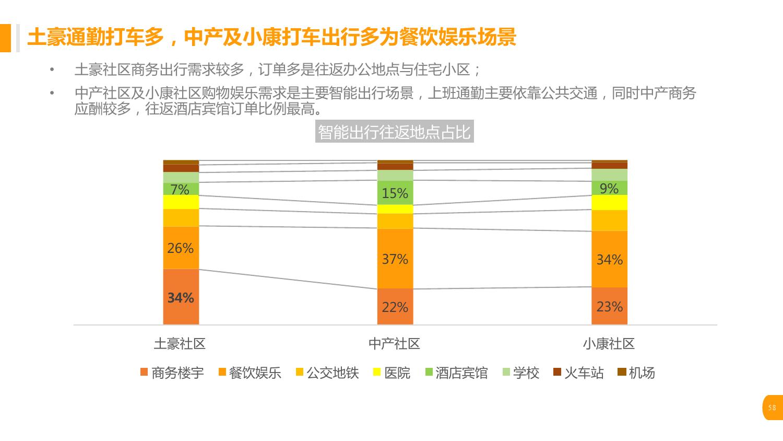 %e6%99%ba%e8%83%bd%e5%87%ba%e8%a1%8c%e5%a4%a7%e6%95%b0%e6%8d%ae%e6%8a%a5%e5%91%8a-%e6%88%90%e9%83%bd%e7%af%87_000058