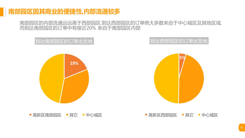 %e6%99%ba%e8%83%bd%e5%87%ba%e8%a1%8c%e5%a4%a7%e6%95%b0%e6%8d%ae%e6%8a%a5%e5%91%8a-%e6%88%90%e9%83%bd%e7%af%87_000068
