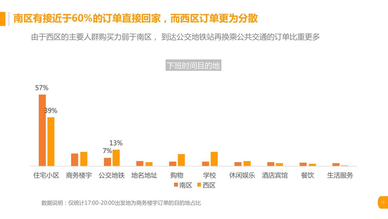 %e6%99%ba%e8%83%bd%e5%87%ba%e8%a1%8c%e5%a4%a7%e6%95%b0%e6%8d%ae%e6%8a%a5%e5%91%8a-%e6%88%90%e9%83%bd%e7%af%87_000070