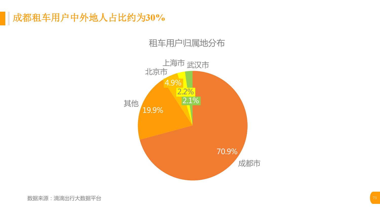 %e6%99%ba%e8%83%bd%e5%87%ba%e8%a1%8c%e5%a4%a7%e6%95%b0%e6%8d%ae%e6%8a%a5%e5%91%8a-%e6%88%90%e9%83%bd%e7%af%87_000073