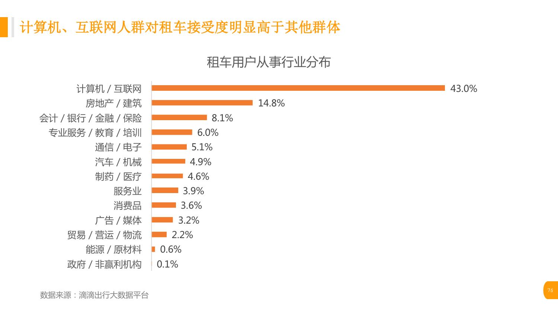 %e6%99%ba%e8%83%bd%e5%87%ba%e8%a1%8c%e5%a4%a7%e6%95%b0%e6%8d%ae%e6%8a%a5%e5%91%8a-%e6%88%90%e9%83%bd%e7%af%87_000076