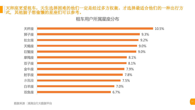 %e6%99%ba%e8%83%bd%e5%87%ba%e8%a1%8c%e5%a4%a7%e6%95%b0%e6%8d%ae%e6%8a%a5%e5%91%8a-%e6%88%90%e9%83%bd%e7%af%87_000077