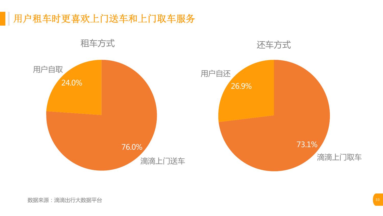 %e6%99%ba%e8%83%bd%e5%87%ba%e8%a1%8c%e5%a4%a7%e6%95%b0%e6%8d%ae%e6%8a%a5%e5%91%8a-%e6%88%90%e9%83%bd%e7%af%87_000080