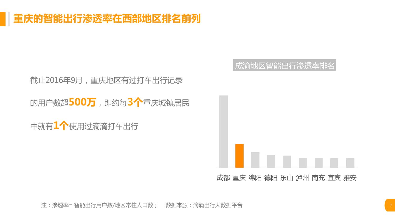 %e6%99%ba%e8%83%bd%e5%87%ba%e8%a1%8c%e5%a4%a7%e6%95%b0%e6%8d%ae%e6%8a%a5%e5%91%8a-%e9%87%8d%e5%ba%86%e7%af%87_000007