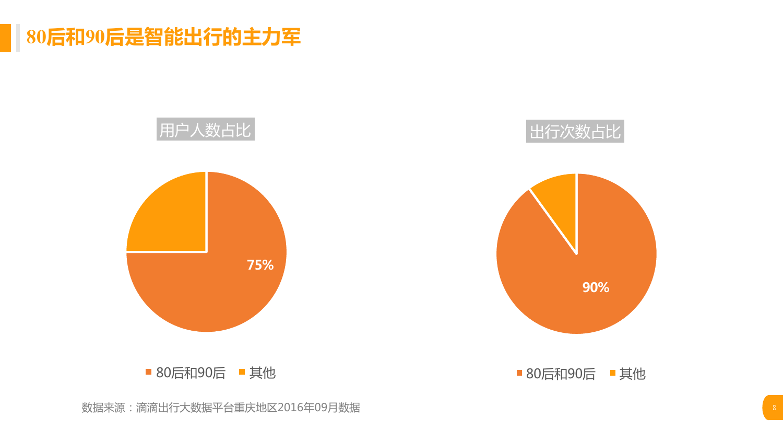 %e6%99%ba%e8%83%bd%e5%87%ba%e8%a1%8c%e5%a4%a7%e6%95%b0%e6%8d%ae%e6%8a%a5%e5%91%8a-%e9%87%8d%e5%ba%86%e7%af%87_000008