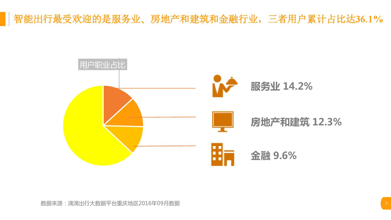 %e6%99%ba%e8%83%bd%e5%87%ba%e8%a1%8c%e5%a4%a7%e6%95%b0%e6%8d%ae%e6%8a%a5%e5%91%8a-%e9%87%8d%e5%ba%86%e7%af%87_000009