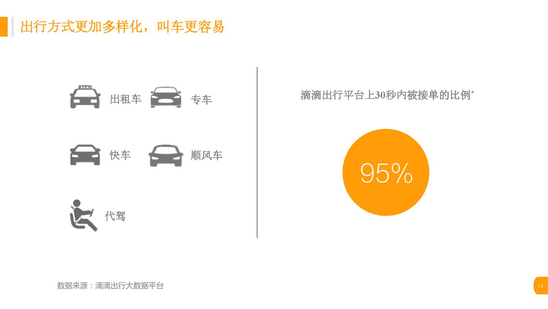 %e6%99%ba%e8%83%bd%e5%87%ba%e8%a1%8c%e5%a4%a7%e6%95%b0%e6%8d%ae%e6%8a%a5%e5%91%8a-%e9%87%8d%e5%ba%86%e7%af%87_000013